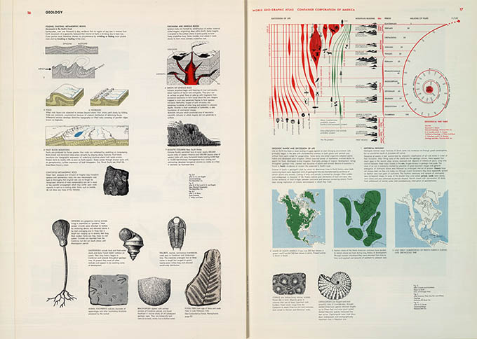 World Geo-graphical Atlas, geology, click for larger image
